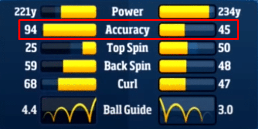 golf clash accuracy